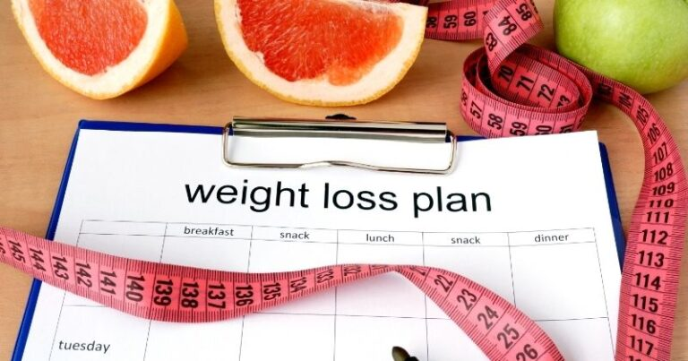 Best Weight Loss Plans for Women
